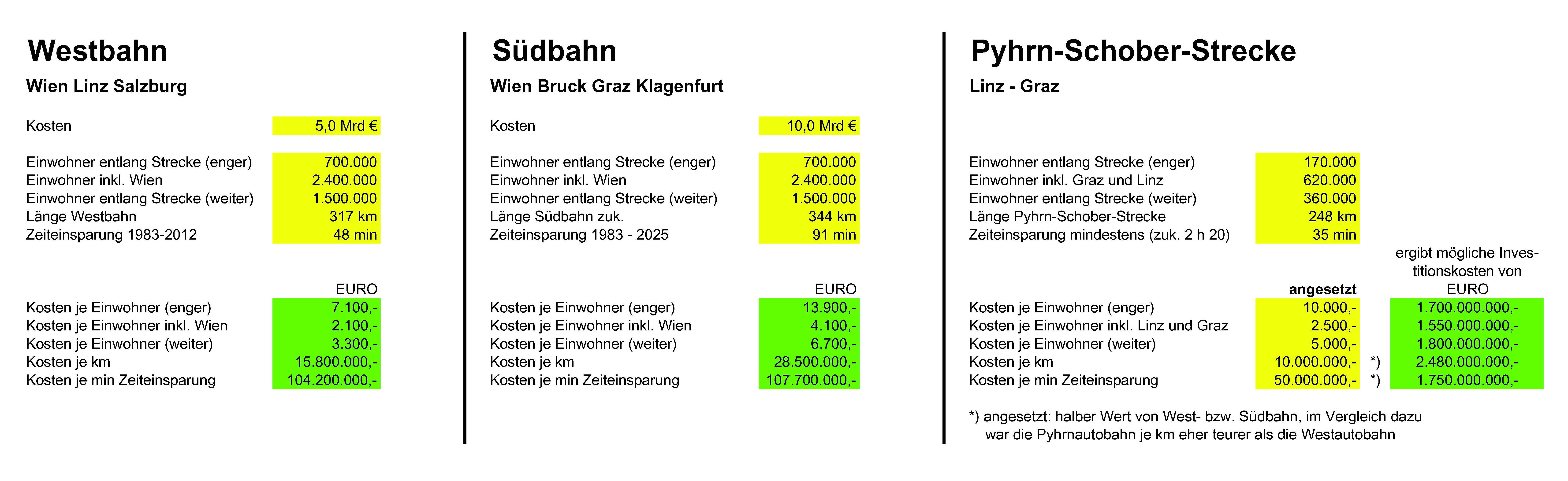 bank österreich vergleich